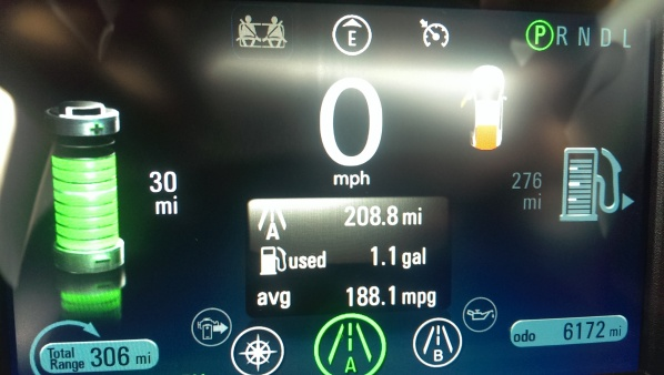 Final tally on the Volt: 1 gallon consumed!