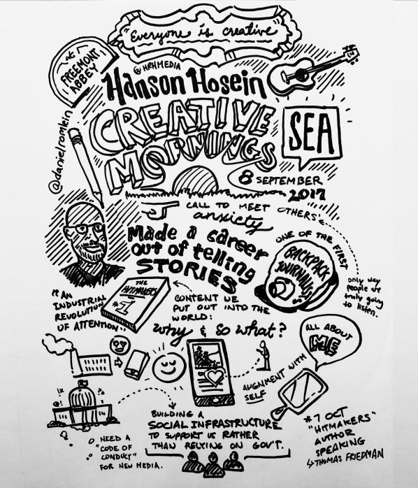 Sketchnote of my talk by Daniel Romlein
